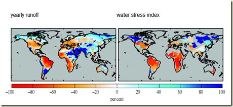 water runoff and stress index 4 deg