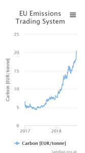 18 08 24 carbon price